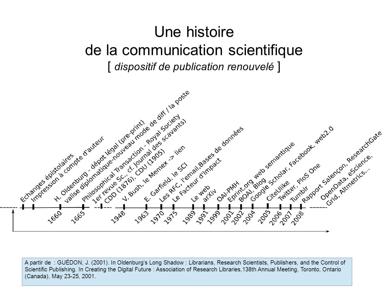 Une histoire de la communication scientifique [ dispositif de publication renouvelé ]